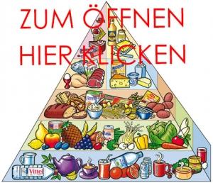 ernaehrungwissen_basiswissen_Ernaehrungspyramide_download